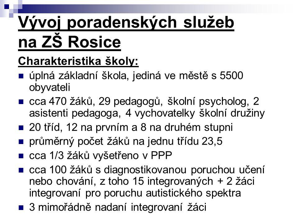 Vývoj poradenských služeb na ZŠ Rosice Charakteristika školy: úplná základní škola, jediná ve městě s 5500 obyvateli cca 470 žáků, 29 pedagogů, školní