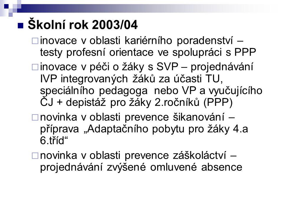 Školní rok 2003/04  inovace v oblasti kariérního poradenství – testy profesní orientace ve spolupráci s PPP  inovace v péči o žáky s SVP – projednáv