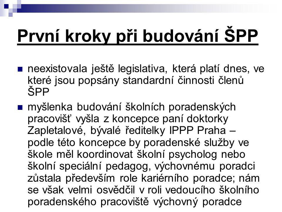 První kroky při budování ŠPP neexistovala ještě legislativa, která platí dnes, ve které jsou popsány standardní činnosti členů ŠPP myšlenka budování š