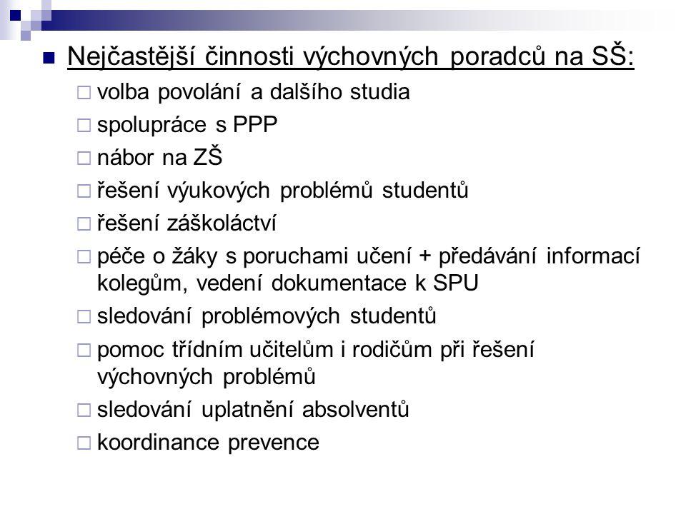 Základní škola Rosice Statut školního poradenského pracoviště Hlavní oblasti činnosti: 1.