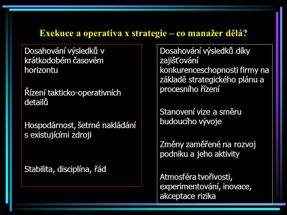 Exekuce a operativa x strategie – co manažer dělá.
