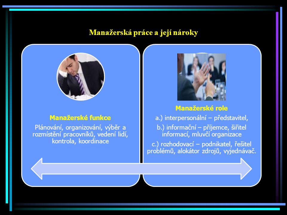 Manažerská práce a její nároky Manažerské funkce Plánování, organizování, výběr a rozmístění pracovníků, vedení lidí, kontrola, koordinace Manažerské role a.) interpersonální – představitel, b.) informační – příjemce, šiřitel informací, mluvčí organizace c.) rozhodovací – podnikatel, řešitel problémů, alokátor zdrojů, vyjednávač.