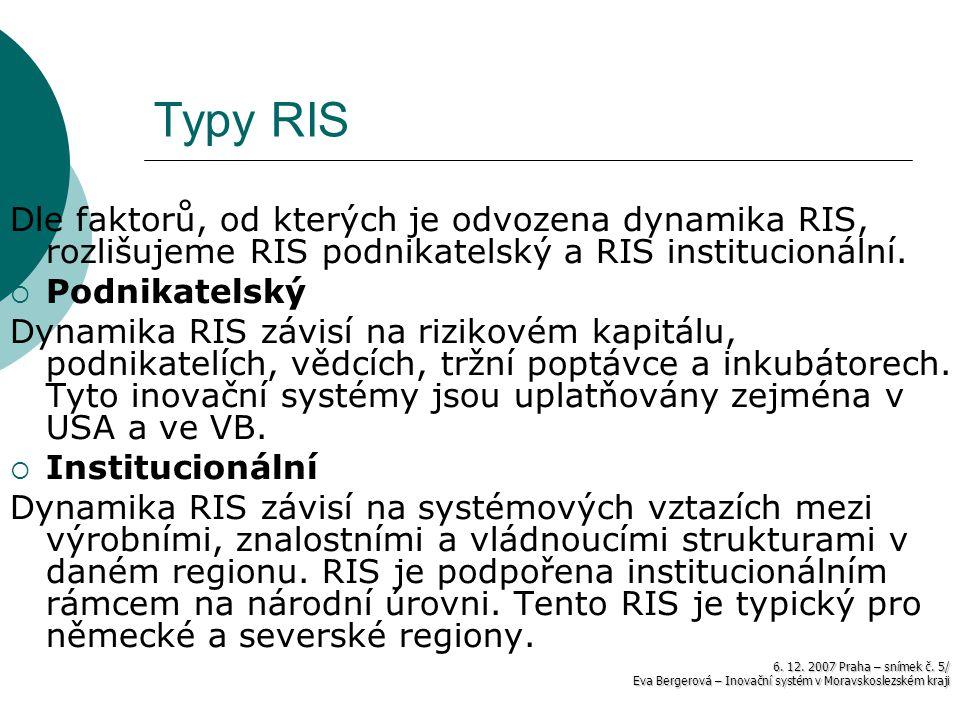 6. 12. 2007 Praha – snímek č. 5/ Eva Bergerová – Inovační systém v Moravskoslezském kraji Typy RIS Dle faktorů, od kterých je odvozena dynamika RIS, r