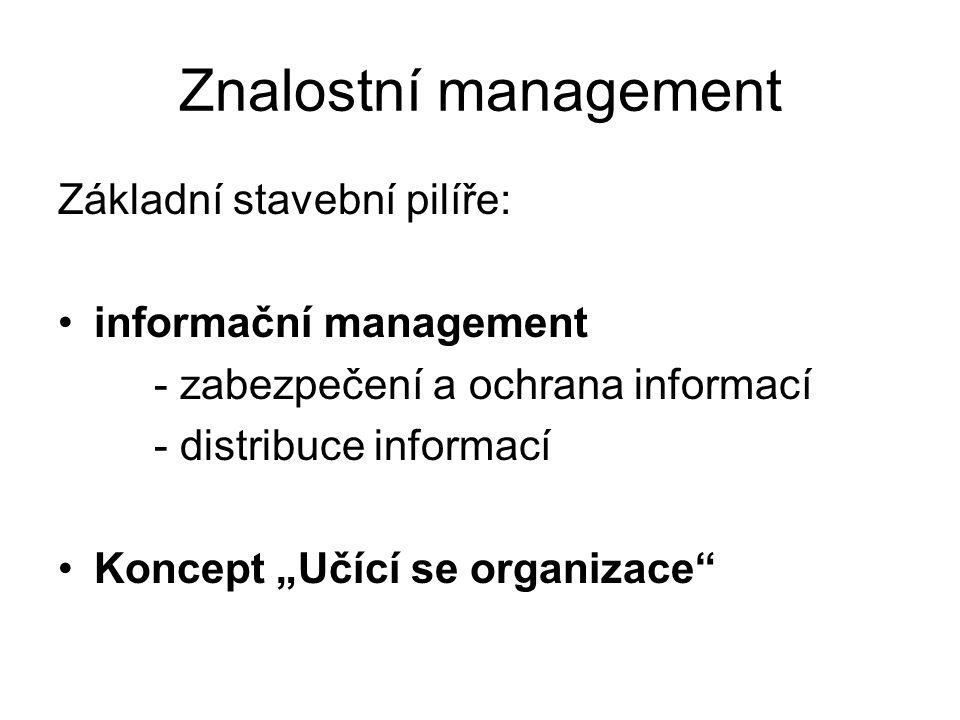 """Znalostní management Základní stavební pilíře: informační management - zabezpečení a ochrana informací - distribuce informací Koncept """"Učící se organi"""