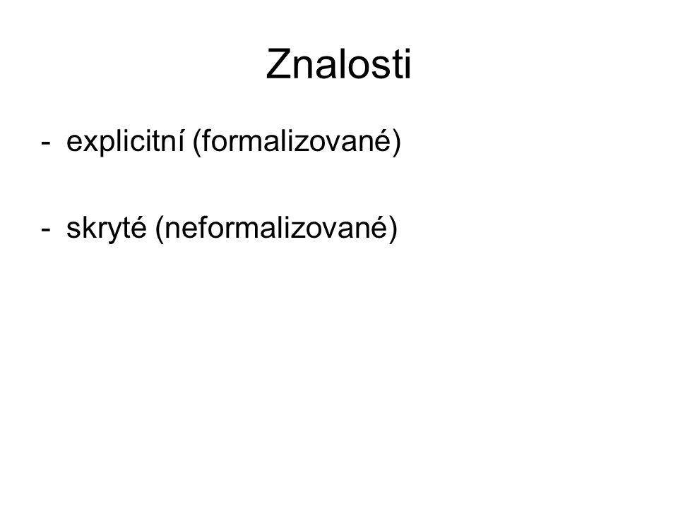 Znalosti -explicitní (formalizované) -skryté (neformalizované)