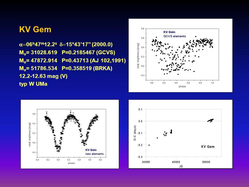 "KV Gem  06 h 47 m 12.2 s  15°43'17"" (2000.0) M o = 31028.619 P=0.2185467 (GCVS) M o = 47872.914 P=0.43713 (AJ 102,1991) M o = 51786.534 P=0.358519"