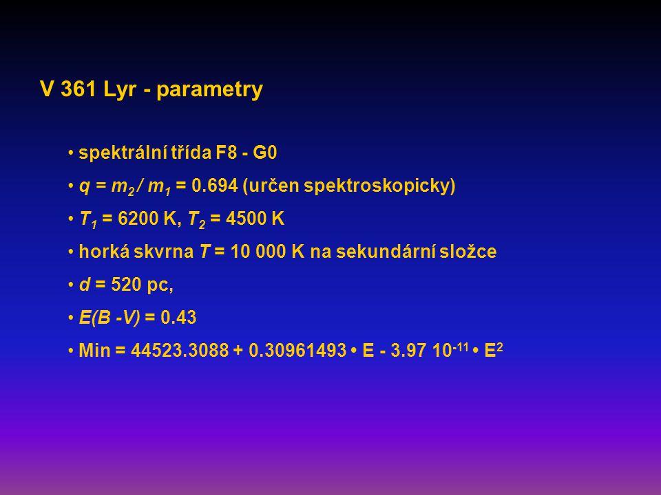 spektrální třída F8 - G0 q = m 2 / m 1 = 0.694 (určen spektroskopicky) T 1 = 6200 K, T 2 = 4500 K horká skvrna T = 10 000 K na sekundární složce d = 520 pc, E(B -V) = 0.43 Min = 44523.3088 + 0.30961493 E - 3.97 10 -11 E 2 V 361 Lyr - parametry