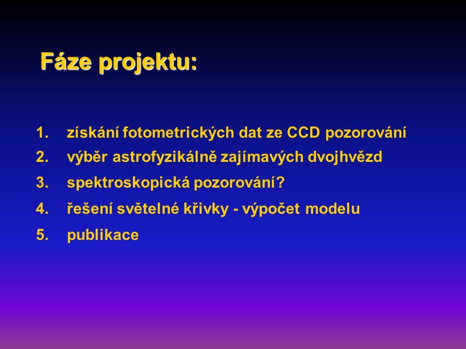 Fáze projektu: 1.získání fotometrických dat ze CCD pozorování 2.výběr astrofyzikálně zajímavých dvojhvězd 3.spektroskopická pozorování? 4.řešení světe
