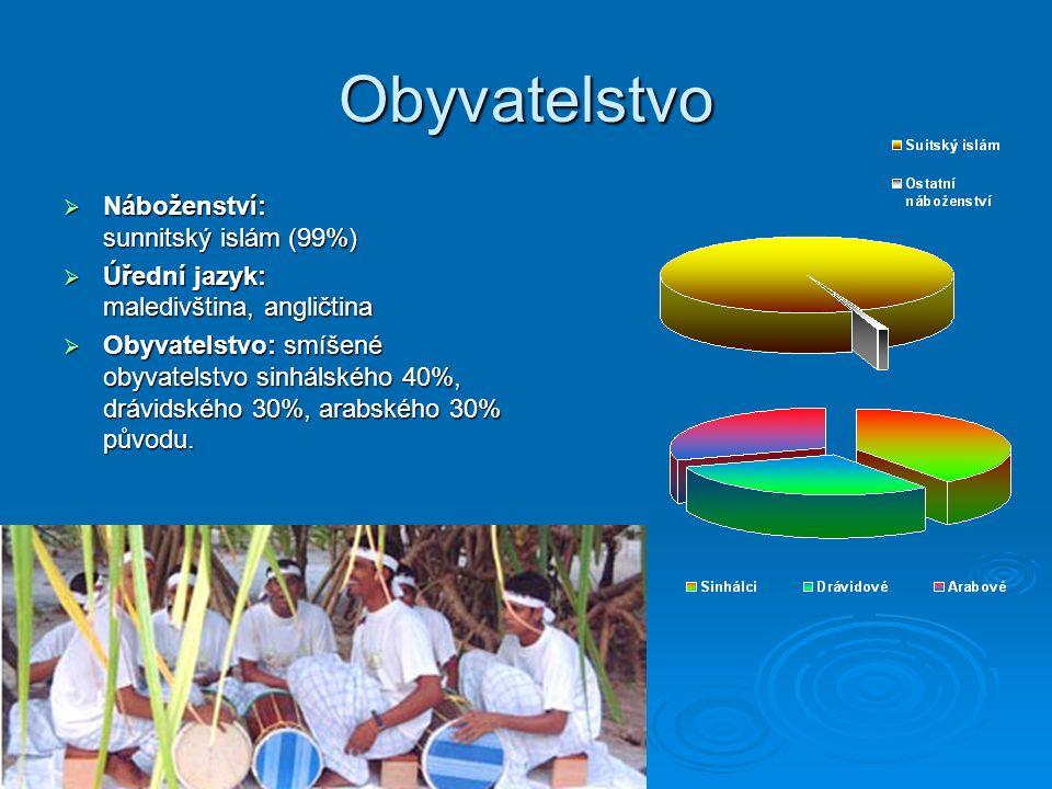 Obyvatelstvo  Náboženství: sunnitský islám (99%)  Úřední jazyk: maledivština, angličtina  Obyvatelstvo: smíšené obyvatelstvo sinhálského 40%, drávi