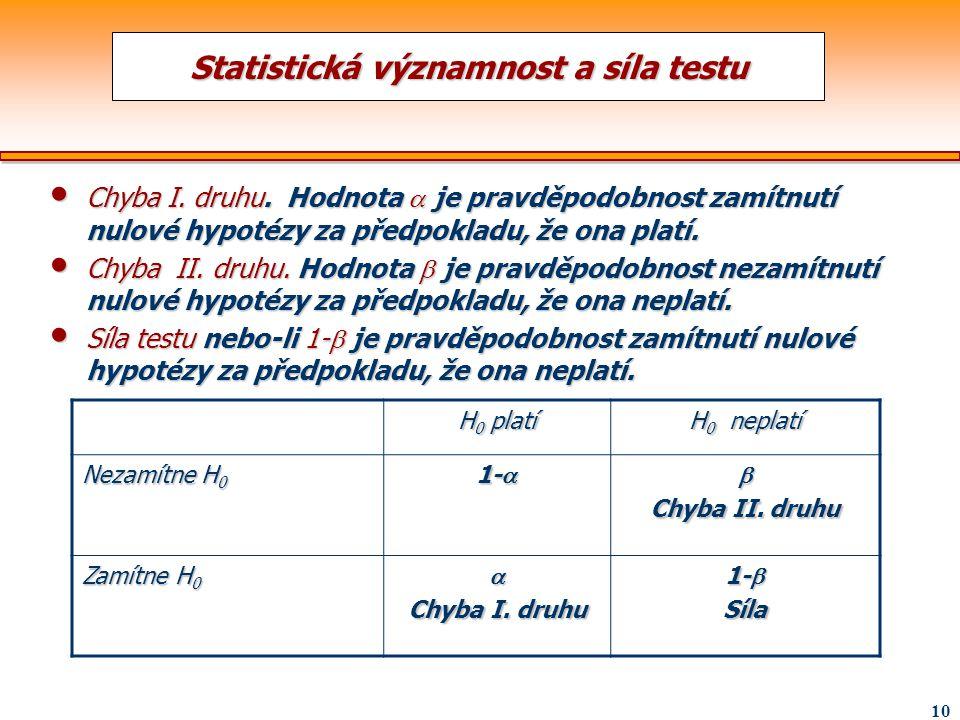 10 Statistická významnost a síla testu Chyba I. druhu. Hodnota  je pravděpodobnost zamítnutí nulové hypotézy za předpokladu, že ona platí. Chyba I. d