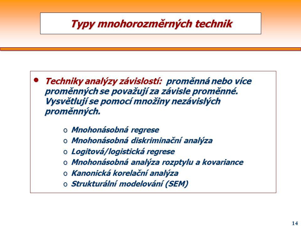 14 Typy mnohorozměrných technik Techniky analýzy závislostí: proměnná nebo více proměnných se považují za závisle proměnné. Vysvětlují se pomocí množi