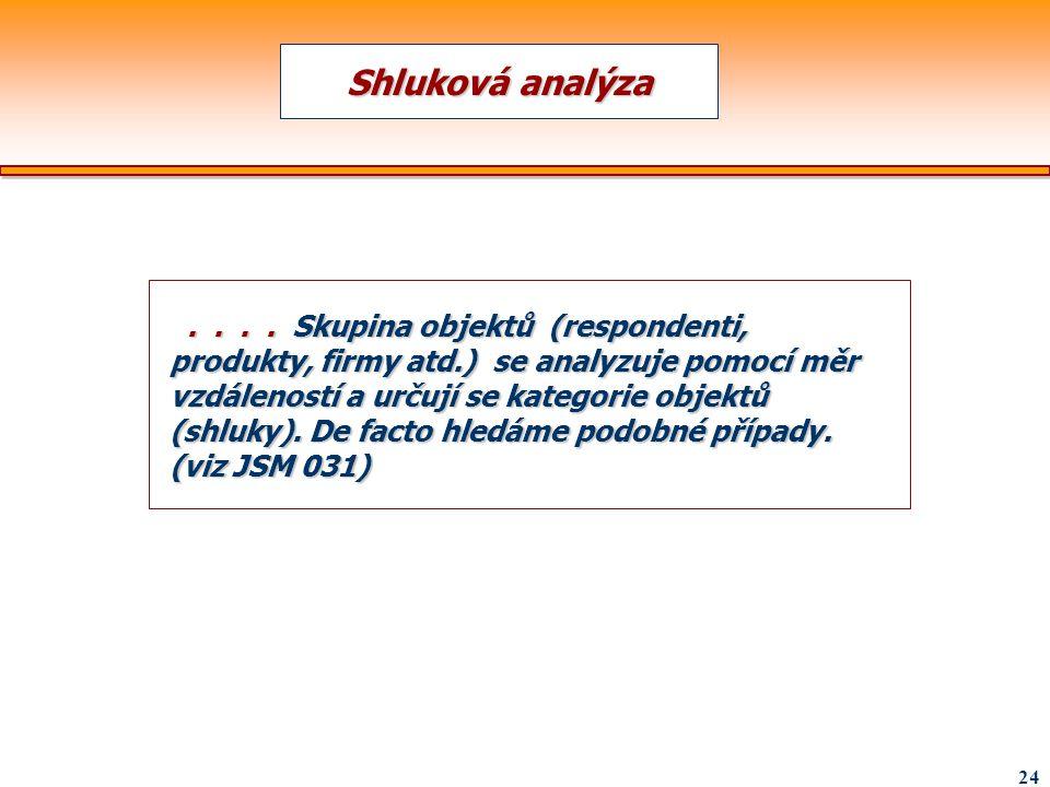 24.... Skupina objektů (respondenti, produkty, firmy atd.) se analyzuje pomocí měr vzdáleností a určují se kategorie objektů (shluky). De facto hledám