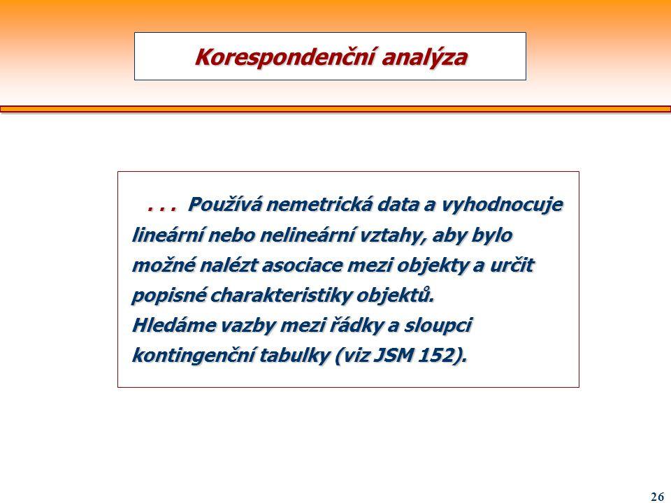 26 Korespondenční analýza... Používá nemetrická data a vyhodnocuje lineární nebo nelineární vztahy, aby bylo možné nalézt asociace mezi objekty a urči