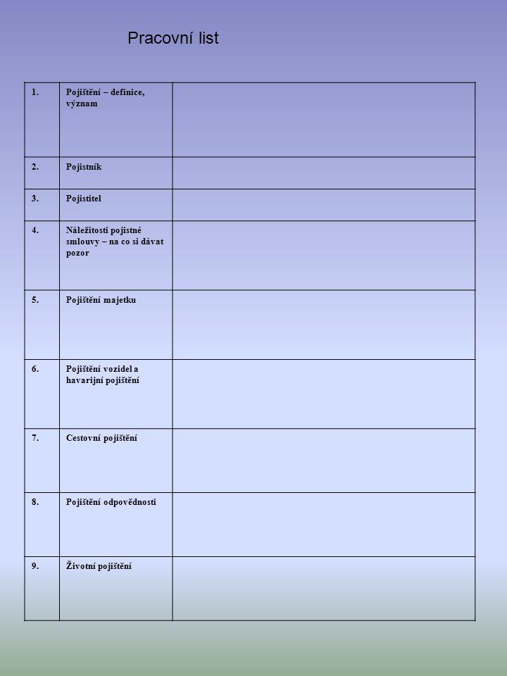 1.Pojištění – definice, význam 2.Pojistník 3.Pojistitel 4.Náležitosti pojistné smlouvy – na co si dávat pozor 5.Pojištění majetku 6.Pojištění vozidel a havarijní pojištění 7.Cestovní pojištění 8.Pojištění odpovědnosti 9.Životní pojištění Pracovní list