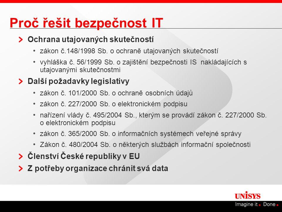 Proč řešit bezpečnost IT Ochrana utajovaných skutečností zákon č.148/1998 Sb.