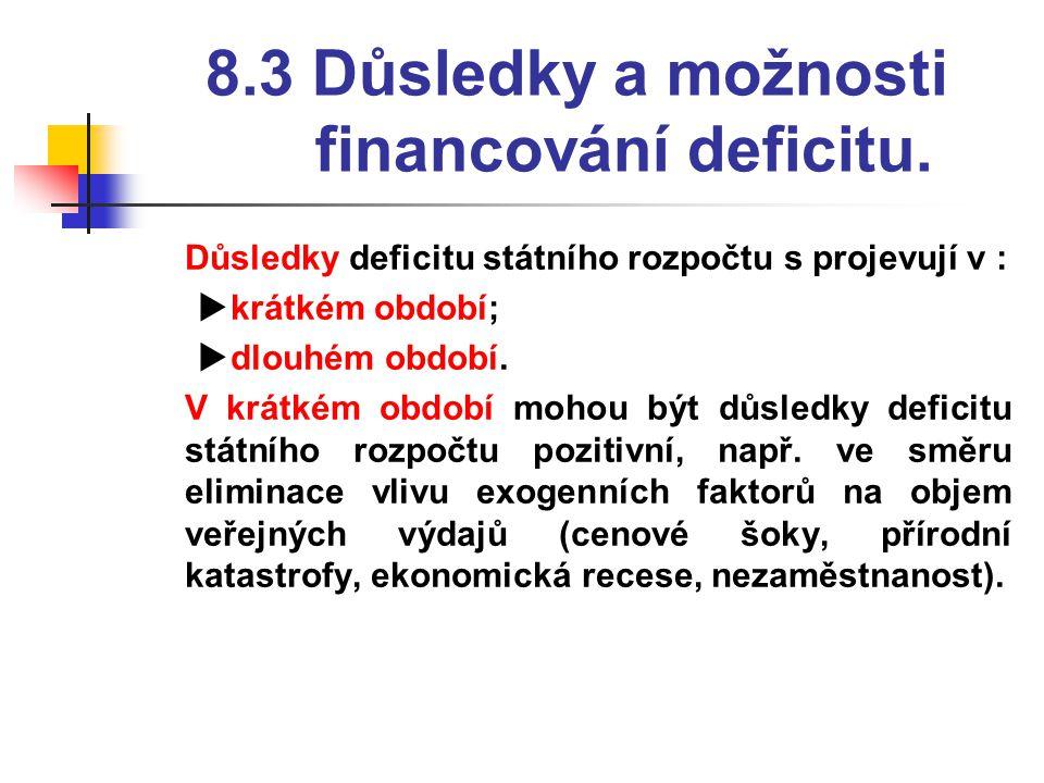 8.3 Důsledky a možnosti financování deficitu.
