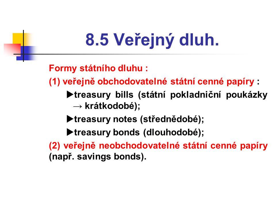 8.5 Veřejný dluh.