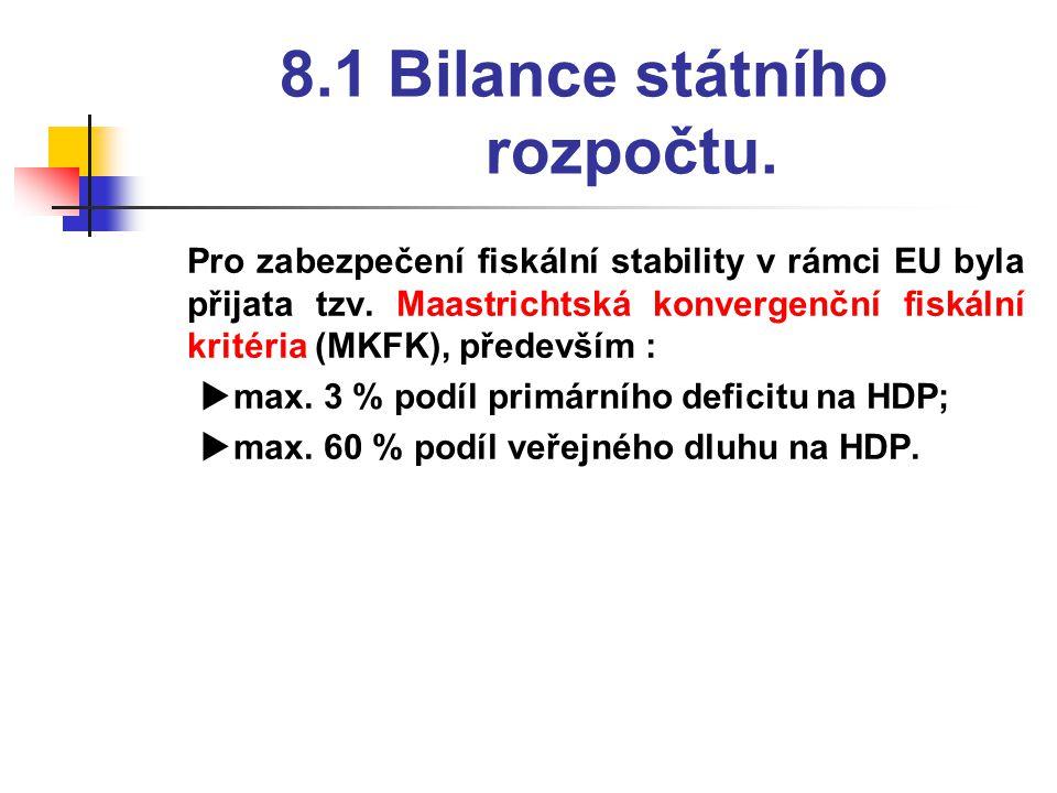 8.1 Bilance státního rozpočtu. Pro zabezpečení fiskální stability v rámci EU byla přijata tzv.