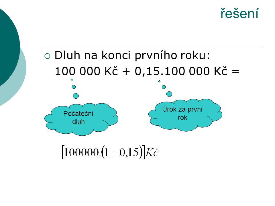  Dluh na konci prvního roku: 100 000 Kč + 0,15.100 000 Kč = řešení Počáteční dluh Úrok za první rok