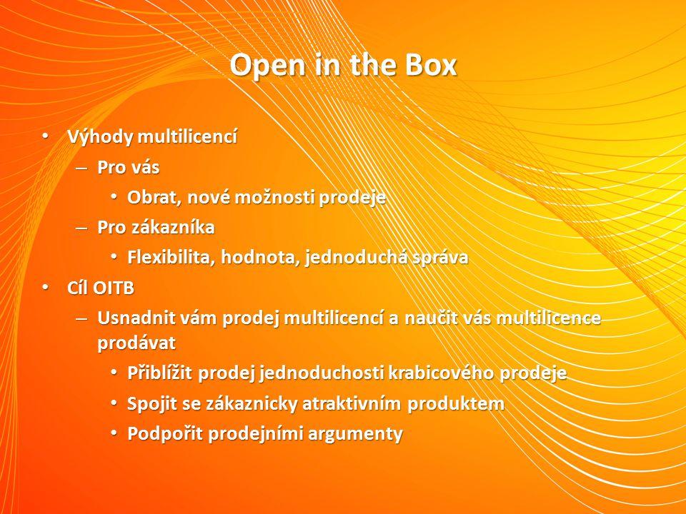 Open in the Box Výhody multilicencí Výhody multilicencí – Pro vás Obrat, nové možnosti prodeje Obrat, nové možnosti prodeje – Pro zákazníka Flexibilita, hodnota, jednoduchá správa Flexibilita, hodnota, jednoduchá správa Cíl OITB Cíl OITB – Usnadnit vám prodej multilicencí a naučit vás multilicence prodávat Přiblížit prodej jednoduchosti krabicového prodeje Přiblížit prodej jednoduchosti krabicového prodeje Spojit se zákaznicky atraktivním produktem Spojit se zákaznicky atraktivním produktem Podpořit prodejními argumenty Podpořit prodejními argumenty