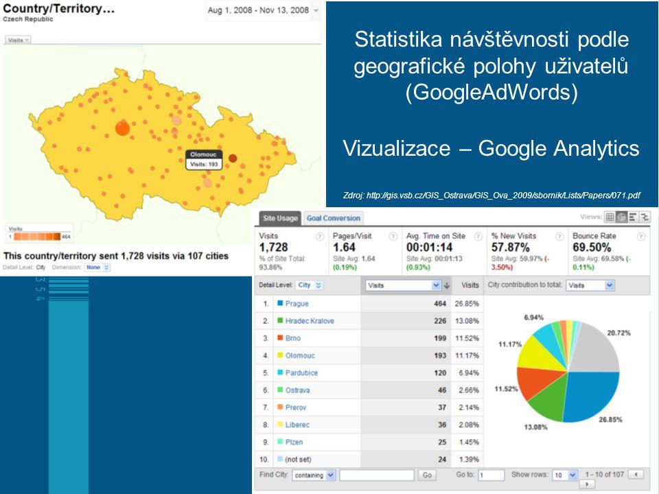 Statistika návštěvnosti podle geografické polohy uživatelů (GoogleAdWords) Vizualizace – Google Analytics Zdroj: http://gis.vsb.cz/GIS_Ostrava/GIS_Ova_2009/sbornik/Lists/Papers/071.pdf