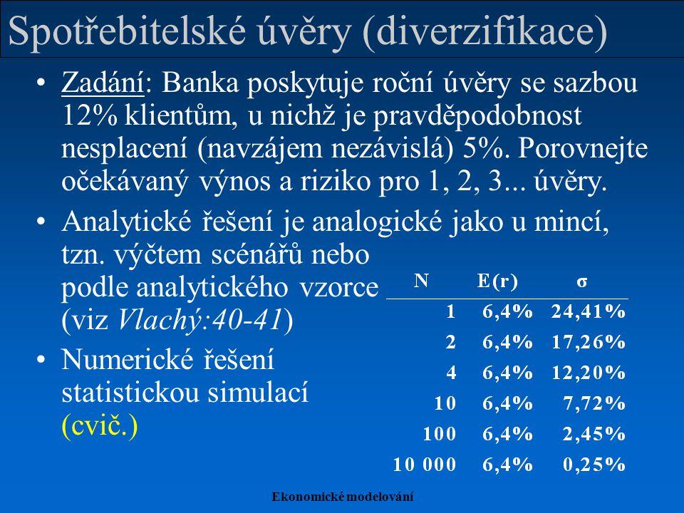 Ekonomické modelování Spotřebitelské úvěry (diverzifikace) Zadání: Banka poskytuje roční úvěry se sazbou 12% klientům, u nichž je pravděpodobnost nesplacení (navzájem nezávislá) 5%.