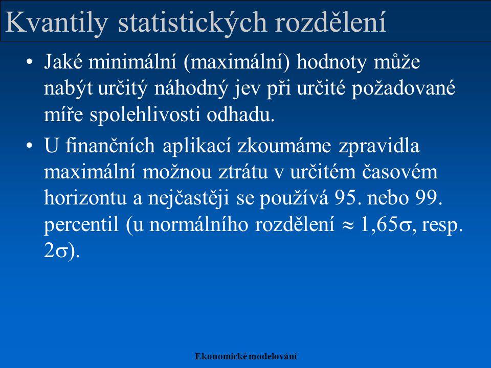 Ekonomické modelování Kvantily statistických rozdělení Jaké minimální (maximální) hodnoty může nabýt určitý náhodný jev při určité požadované míře spolehlivosti odhadu.