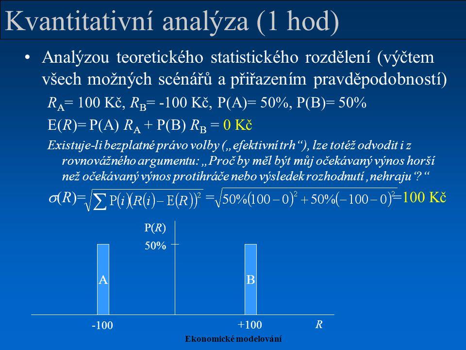 """Ekonomické modelování Kvantitativní analýza (1 hod) Analýzou teoretického statistického rozdělení (výčtem všech možných scénářů a přiřazením pravděpodobností) R A = 100 Kč, R B = -100 Kč, P(A)= 50%, P(B)= 50% E(R)= P(A) R A + P(B) R B = 0 Kč Existuje-li bezplatné právo volby (""""efektivní trh ), lze totéž odvodit i z rovnovážného argumentu: """"Proč by měl být můj očekávaný výnos horší než očekávaný výnos protihráče nebo výsledek rozhodnutí 'nehraju'?  (R)= = =100 Kč AB R P(R) +100 -100 50%"""