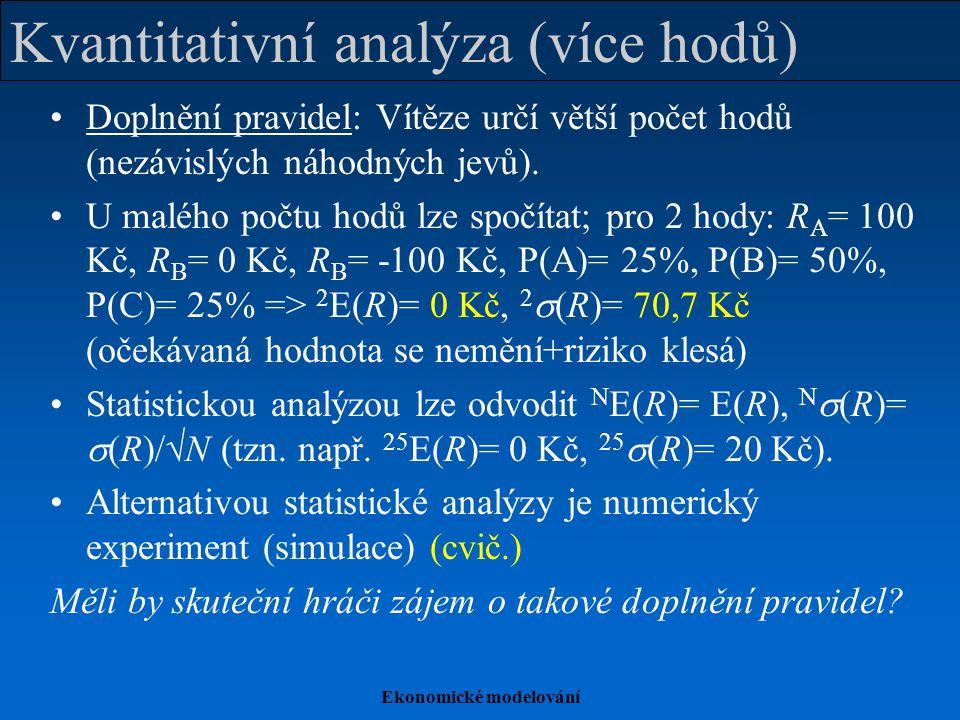 Ekonomické modelování Kvantitativní analýza (více hodů) Doplnění pravidel: Vítěze určí větší počet hodů (nezávislých náhodných jevů). U malého počtu h