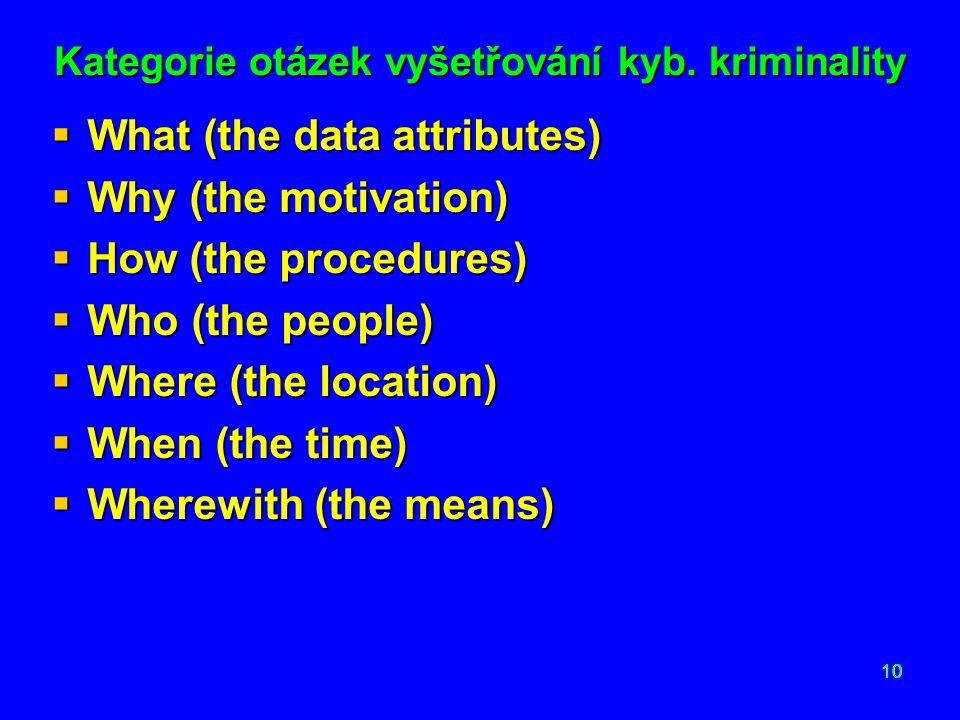 10 Kategorie otázek vyšetřování kyb. kriminality  What (the data attributes)  Why (the motivation)  How (the procedures)  Who (the people)  Where