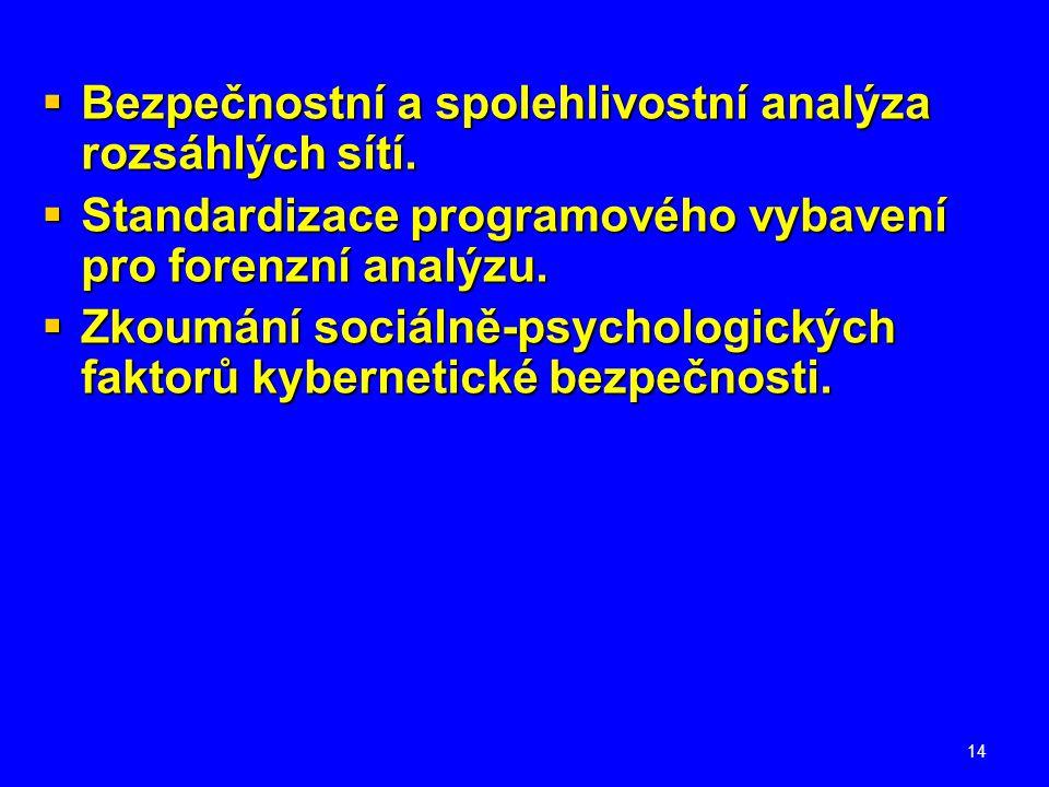  Bezpečnostní a spolehlivostní analýza rozsáhlých sítí.  Standardizace programového vybavení pro forenzní analýzu.  Zkoumání sociálně-psychologický