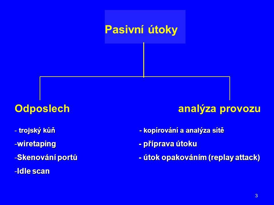 3 Pasivní útoky Odposlech analýza provozu - trojský kůň - kopírování a analýza sítě -wiretaping - příprava útoku -Skenování portů - útok opakováním (replay attack) -Idle scan