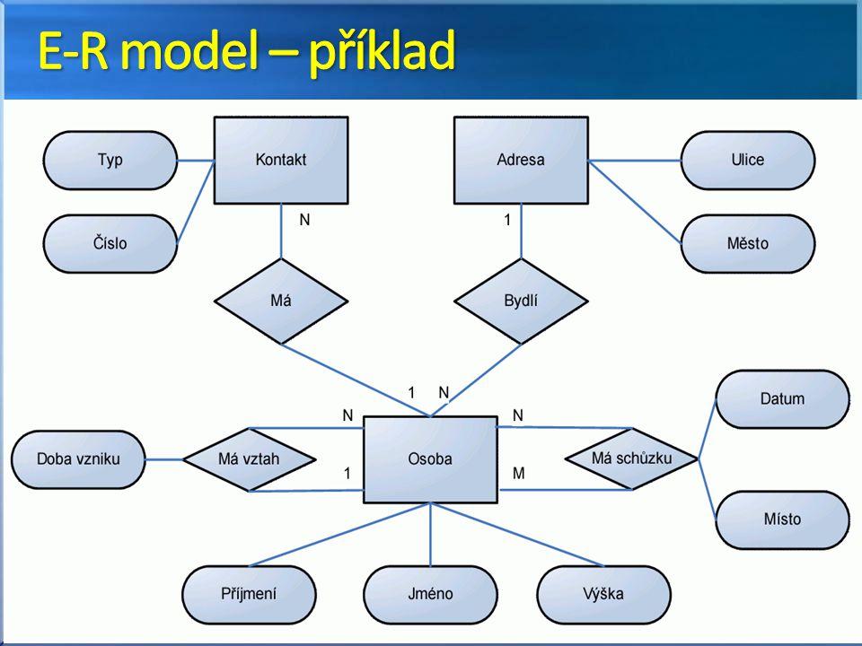 násobnost vztahu (kardinalita vztahu, cardinality ratio, relationship degree) parcialita vztahu (úplné/částečné členství) R (Entity1:(min, max), Entity2:(min, max)) 1:1 – ŘÍDÍ(OSOBA:(0,1), AUTO:(0,1)) 1:N – VLASTNÍ(OSOBA:(0,N), AUTO:(1,1)) N:M – POUŽÍVÁ(OSOBA:(0,M), AUTO:(0,N))
