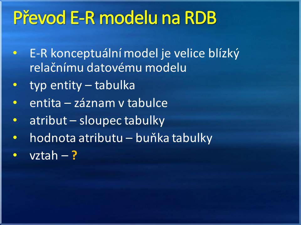 E-R konceptuální model je velice blízký relačnímu datovému modelu typ entity – tabulka entita – záznam v tabulce atribut – sloupec tabulky hodnota atr