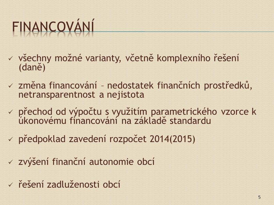 všechny možné varianty, včetně komplexního řešení (daně) změna financování – nedostatek finančních prostředků, netransparentnost a nejistota přechod o
