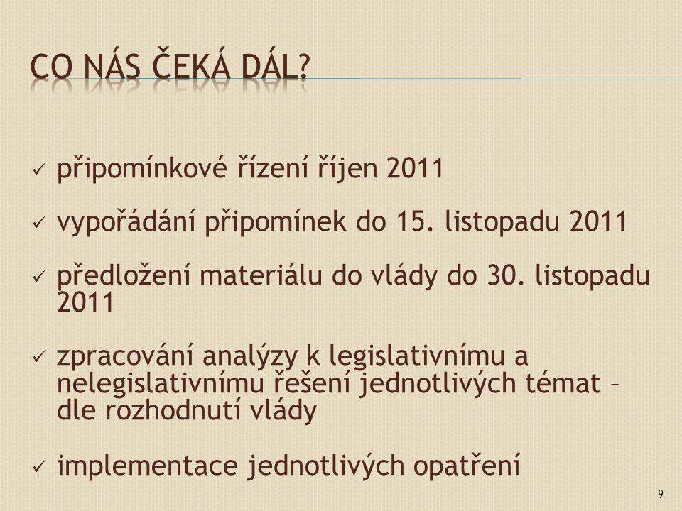 připomínkové řízení říjen 2011 vypořádání připomínek do 15. listopadu 2011 předložení materiálu do vlády do 30. listopadu 2011 zpracování analýzy k le
