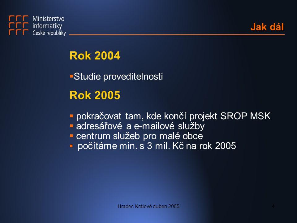 Hradec Králové duben 20054 Jak dál Rok 2004  Studie proveditelnosti Rok 2005  pokračovat tam, kde končí projekt SROP MSK  adresářové a e-mailové služby  centrum služeb pro malé obce  počítáme min.