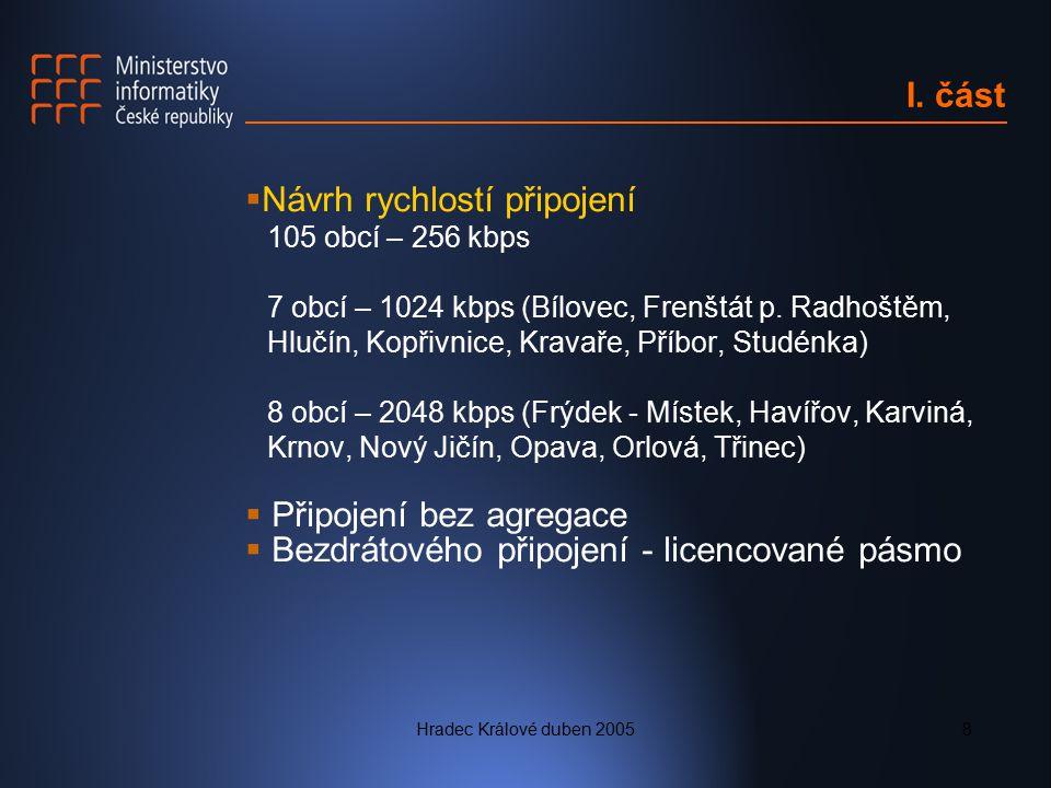 Hradec Králové duben 20058 I. část  Návrh rychlostí připojení 105 obcí – 256 kbps 7 obcí – 1024 kbps (Bílovec, Frenštát p. Radhoštěm, Hlučín, Kopřivn