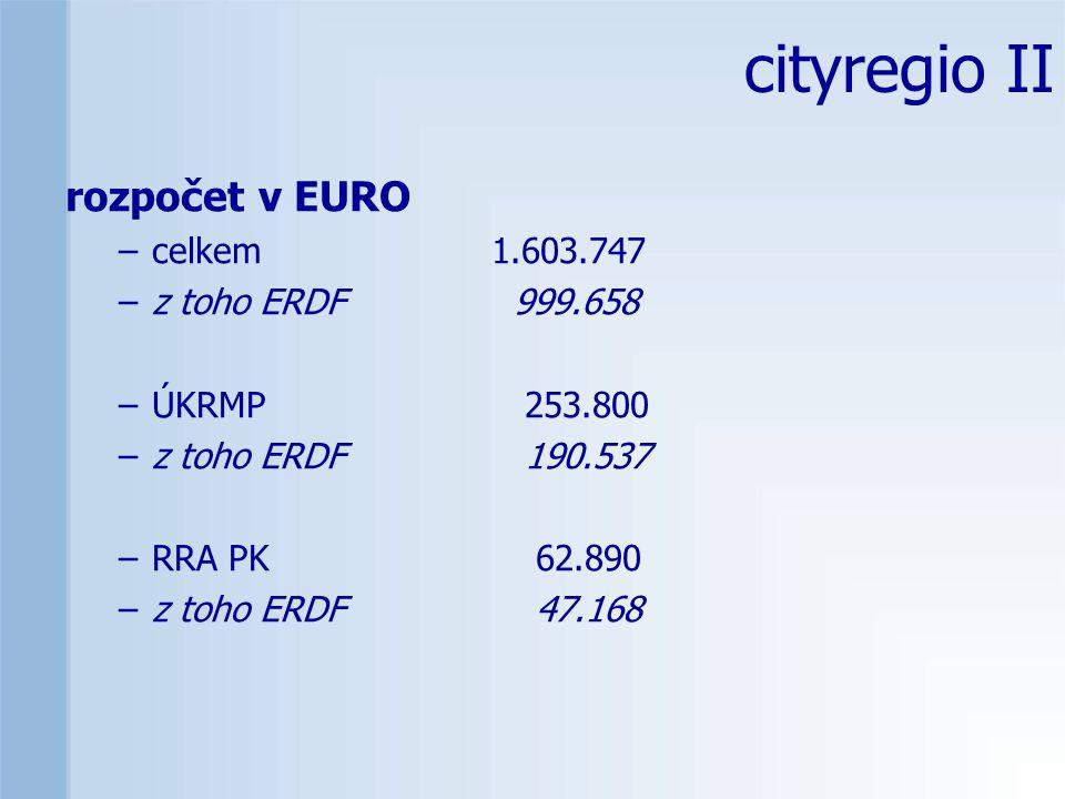 rozpočet v EURO –celkem 1.603.747 –z toho ERDF 999.658 –ÚKRMP 253.800 –z toho ERDF 190.537 –RRA PK 62.890 –z toho ERDF 47.168 cityregio II