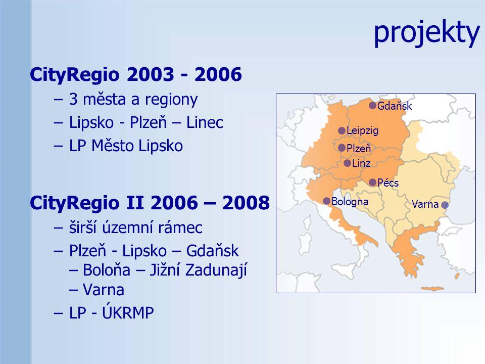 projekty CityRegio 2003 - 2006 –3 města a regiony –Lipsko - Plzeň – Linec –LP Město Lipsko CityRegio II 2006 – 2008 –širší územní rámec –Plzeň - Lipsko – Gdaňsk – Boloňa – Jižní Zadunají – Varna –LP - ÚKRMP Plzeň Gdaňsk Leipzig Linz Pécs Bologna Varna