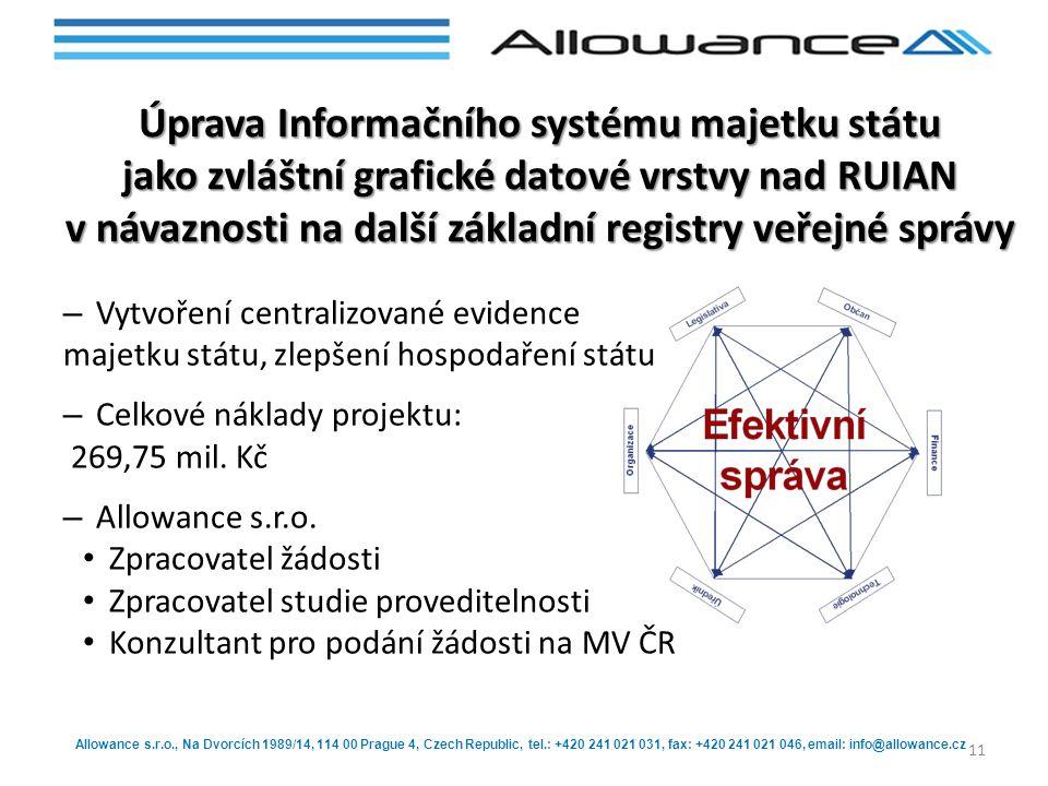 Allowance s.r.o., Na Dvorcích 1989/14, 114 00 Prague 4, Czech Republic, tel.: +420 241 021 031, fax: +420 241 021 046, email: info@allowance.cz Úprava