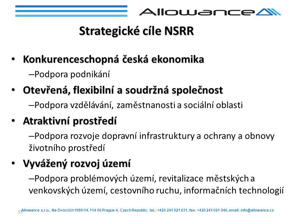 Allowance s.r.o., Na Dvorcích 1989/14, 114 00 Prague 4, Czech Republic, tel.: +420 241 021 031, fax: +420 241 021 046, email: info@allowance.cz 15 Str
