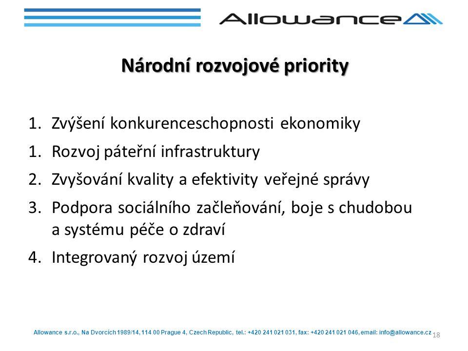 Allowance s.r.o., Na Dvorcích 1989/14, 114 00 Prague 4, Czech Republic, tel.: +420 241 021 031, fax: +420 241 021 046, email: info@allowance.cz Národn