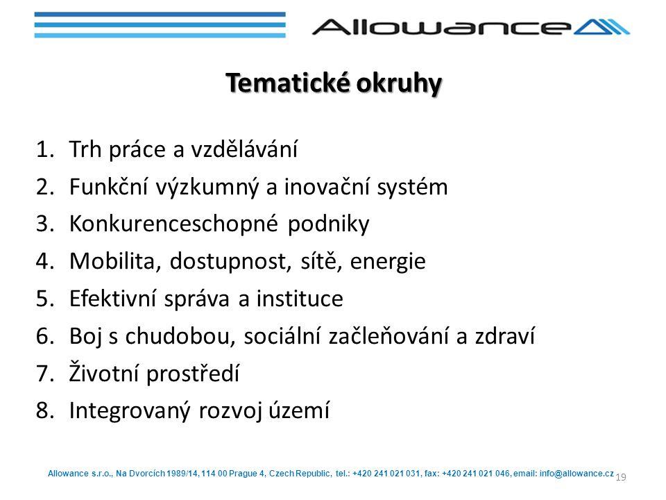 Allowance s.r.o., Na Dvorcích 1989/14, 114 00 Prague 4, Czech Republic, tel.: +420 241 021 031, fax: +420 241 021 046, email: info@allowance.cz Temati