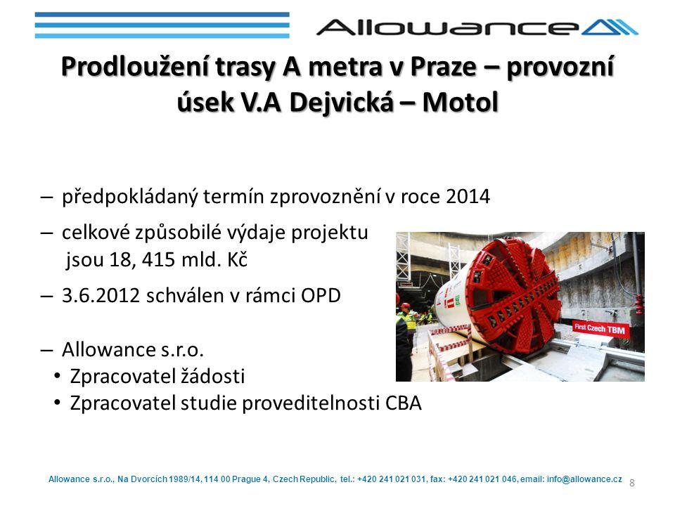 Allowance s.r.o., Na Dvorcích 1989/14, 114 00 Prague 4, Czech Republic, tel.: +420 241 021 031, fax: +420 241 021 046, email: info@allowance.cz Prodlo