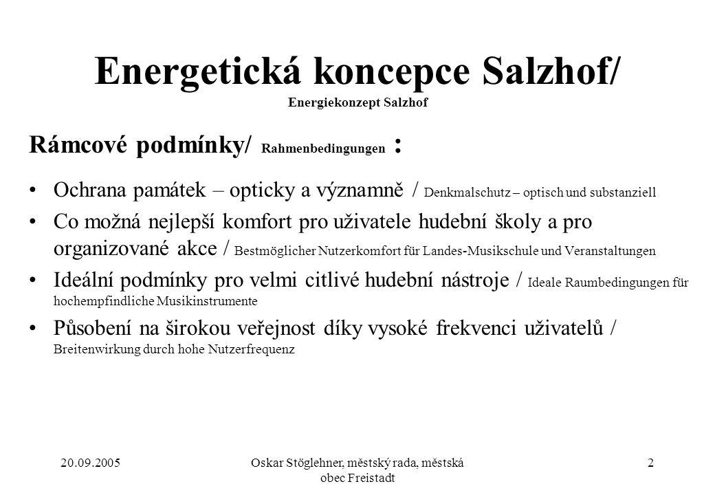 20.09.2005Oskar Stöglehner, městský rada, městská obec Freistadt 2 Energetická koncepce Salzhof/ Energiekonzept Salzhof Rámcové podmínky/ Rahmenbeding