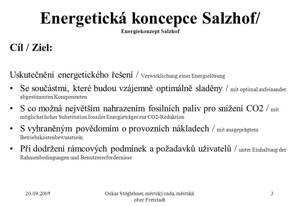 """20.09.2005Oskar Stöglehner, městský rada, městská obec Freistadt 4 Energetická koncepce Salzhof Systémové komponenty / Systemkomponenten : Výroba tepla: 60 m² vakuových solárních panelů na střeše ve dvoře, plynový kondenzační kotel / Wärmeerzeuger: 60 m² Vakuum- Solaranlage auf dem Hofdach, Gas-Brennwertkessel Podlahové topení ve spojení s latentní akumulační podlahou (""""5 hodin slunce na střeše, 15 hodin teplo v podlaze ) / Fußbodenheizung in Verbindung mit einem Latentspeicherboden (""""5 Stunden Sonne am Dach, 15 Stunden Wärme im Fußboden ) Jemná klimatizace půdních prostor pomocí aktivace betonového jádra (v létě chladí podlahové topení akumulovanou hmotu přes výměník tepla) / Sanfte Klimatisierung des Dachgeschoßes über Betonkernaktivierung (Fußbodenheizung kühlt im Sommer die Speichermasse über Wärmetauscher)"""