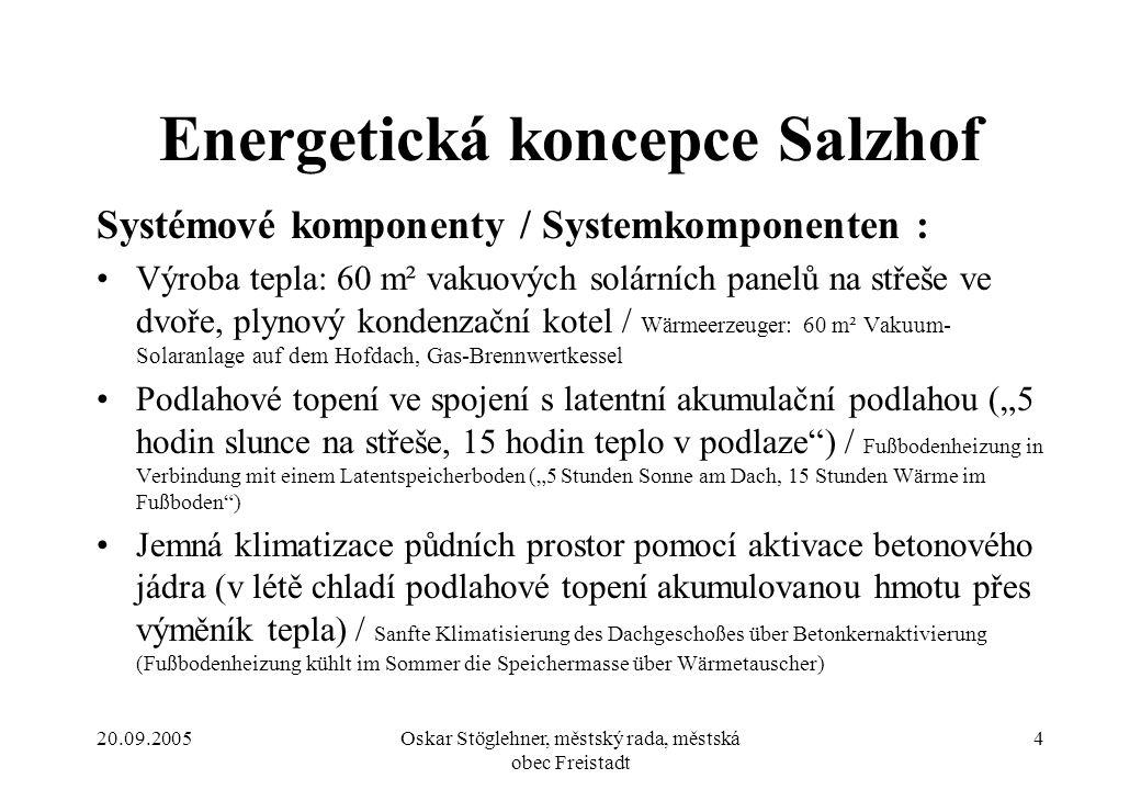 20.09.2005Oskar Stöglehner, městský rada, městská obec Freistadt 4 Energetická koncepce Salzhof Systémové komponenty / Systemkomponenten : Výroba tepl
