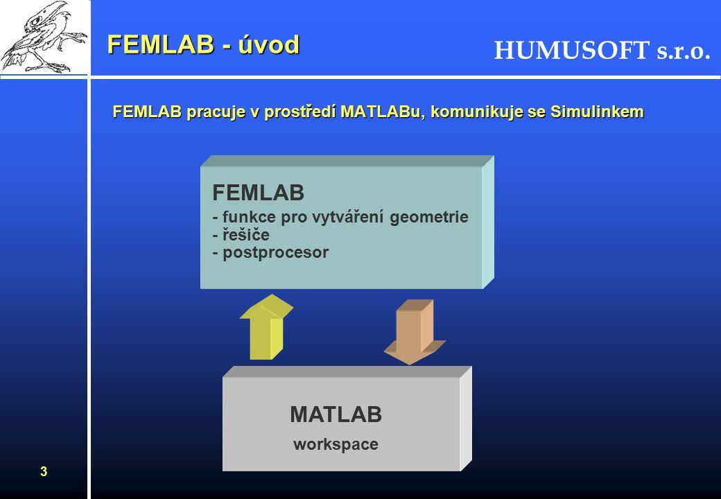 HUMUSOFT s.r.o. 2 FEMLAB - úvod Nástroj k modelování a simulaci fyzikálních dějů s využitím parciálních diferenciálních rovnic (PDR) a metody konečnýc