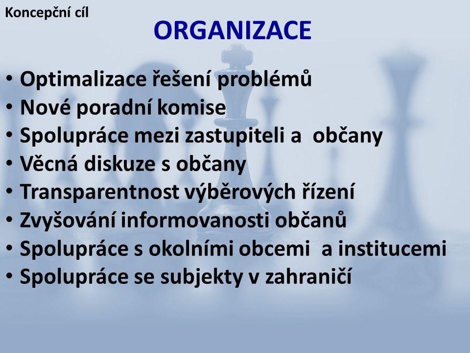 ORGANIZACE Optimalizace řešení problémů Nové poradní komise Spolupráce mezi zastupiteli a občany Věcná diskuze s občany Transparentnost výběrových řízení Zvyšování informovanosti občanů Spolupráce s okolními obcemi a institucemi Spolupráce se subjekty v zahraničí Koncepční cíl